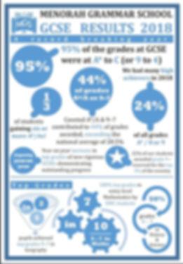 2018 GCSE results.jpg