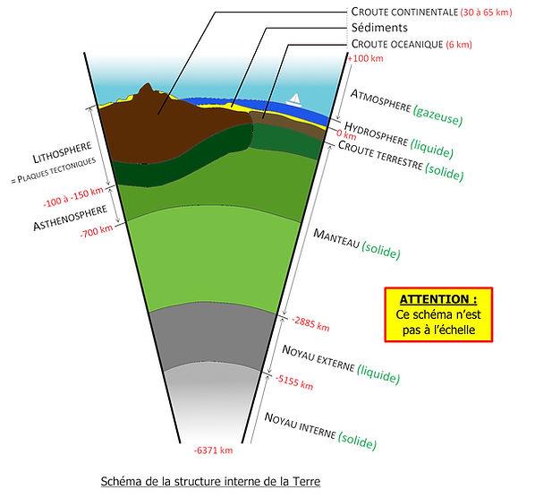 Structure de la Terre_couleur.jpg