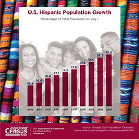 Hispanic Population Growth.JPG