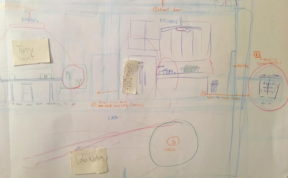 Layout & Path Sketch - Kitchen