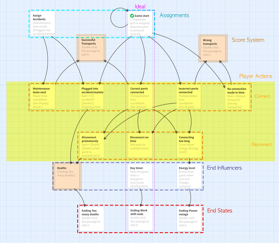 User interaction map