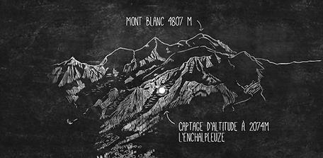 2018_06_20_13_48_35map-eau-mont-blanc.pn