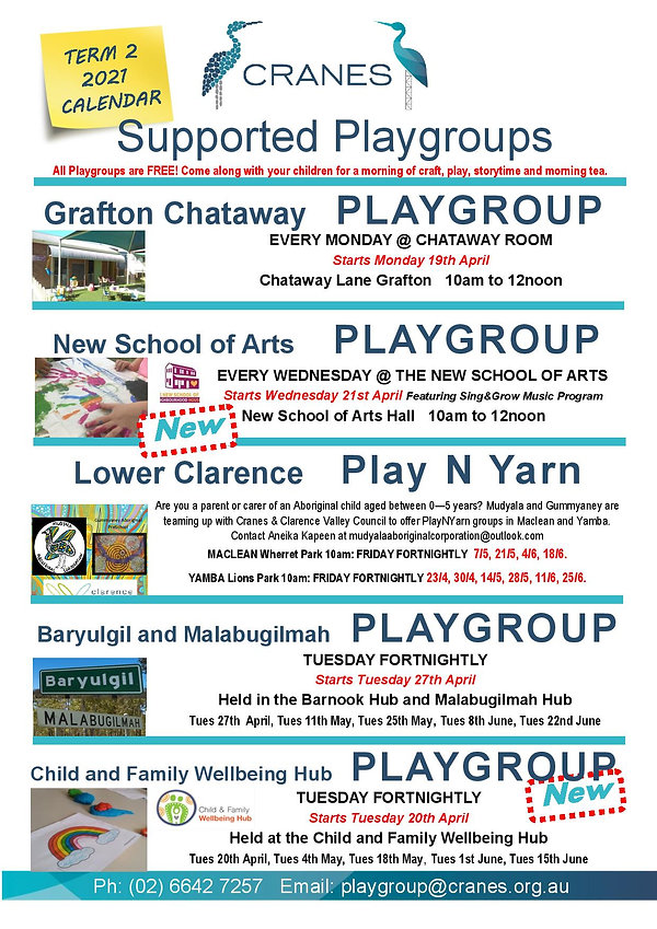 New Term 2 2021 Supported Playgroups (1)
