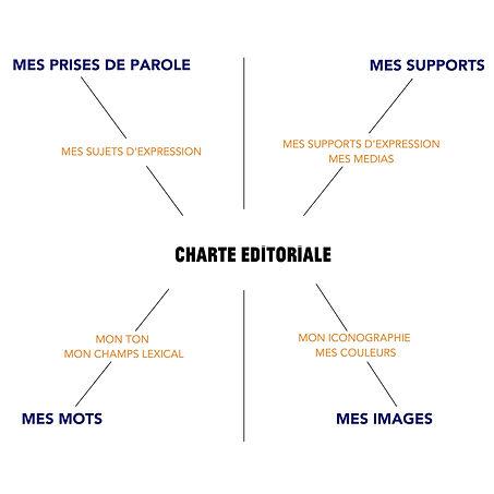 Schema Charte .jpg