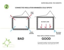 Super Insulation 2.jpg