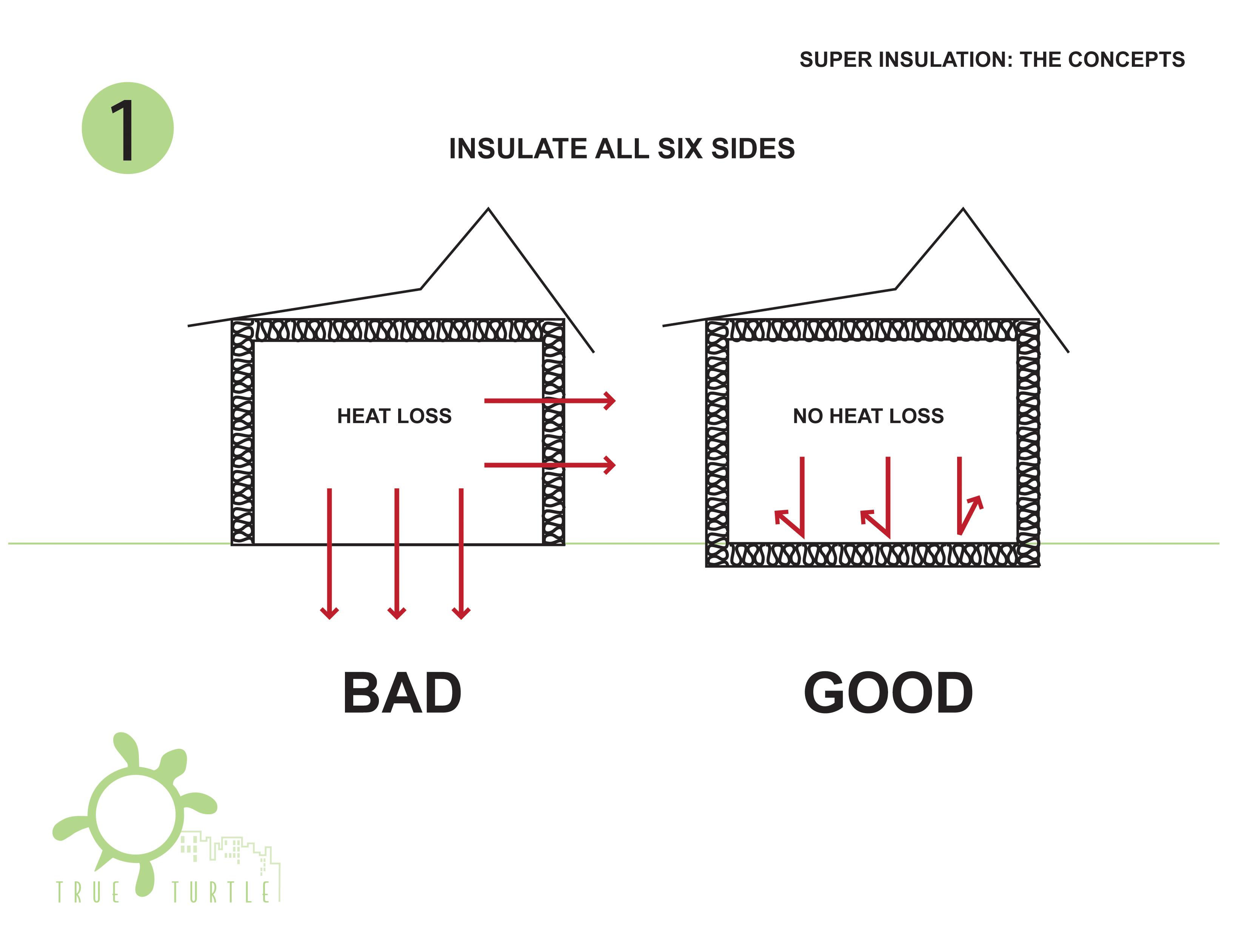 Super Insulation 1.jpg
