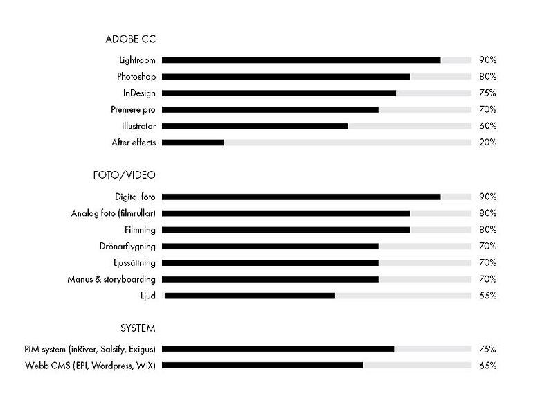 Diagram-MinaVerktyg-webcompressed.jpg