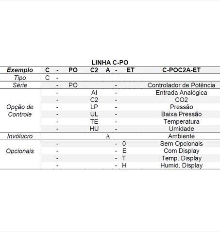 Tabela_PO.PNG