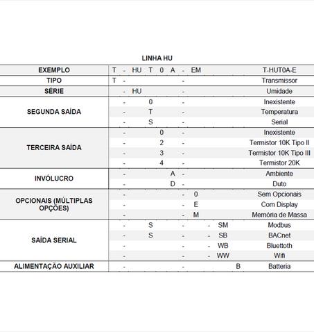 Tabela_HU.PNG