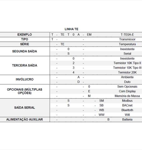 Tabela_TE.PNG