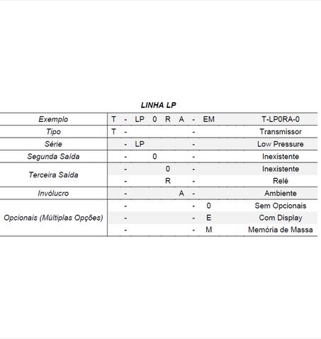 Tabela_LP.PNG