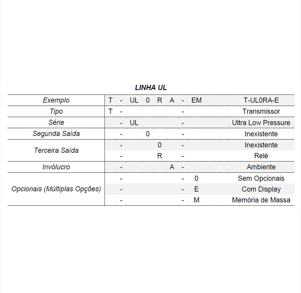 Tabela_UL.PNG