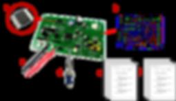 DevelopNow | Cases | Consultoria em projeto eletrônico de precisão
