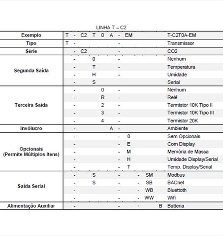 Tabela_CO2.PNG