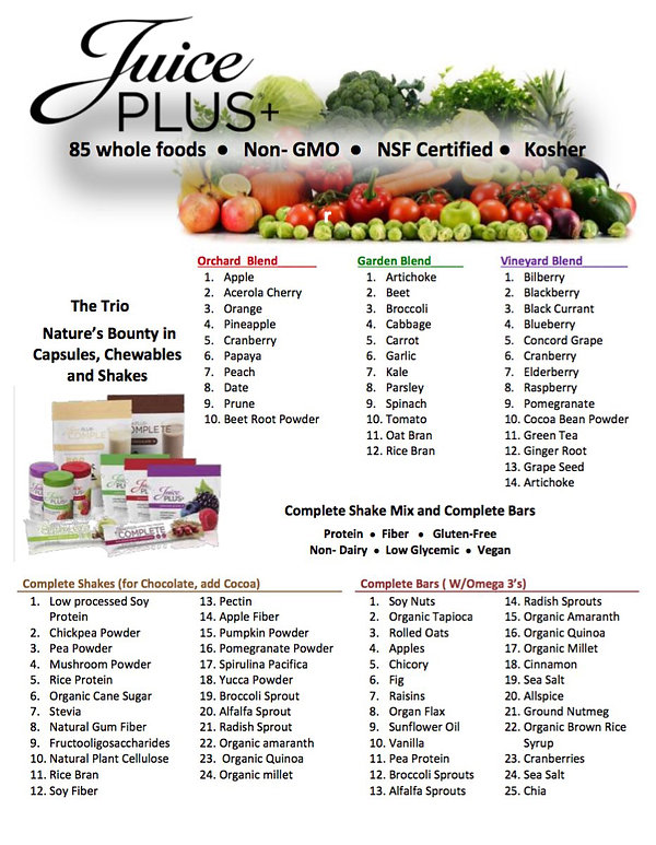 juice-plusPRODUCT BENEFITS.jpg