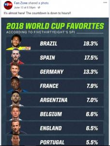 World Cup Fan Zone