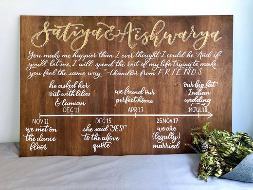 Wooden Wedding Timeline Sign