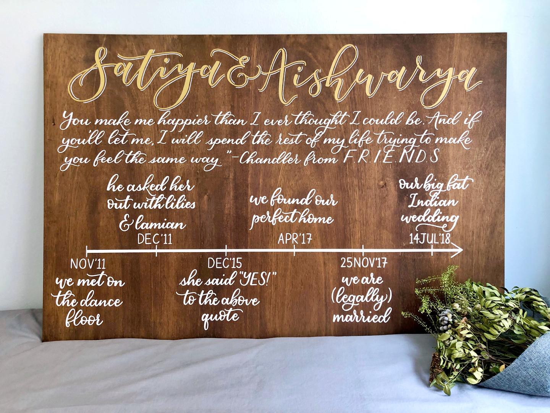Wooden Timeline Sign 2.jpg