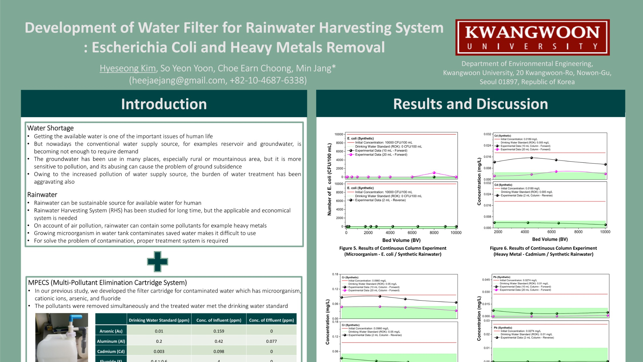 Rainwater%20Harvesting_Image_edited