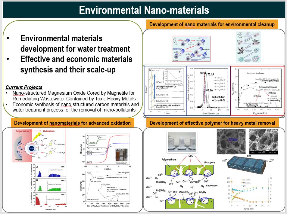 environmental nanomaterials