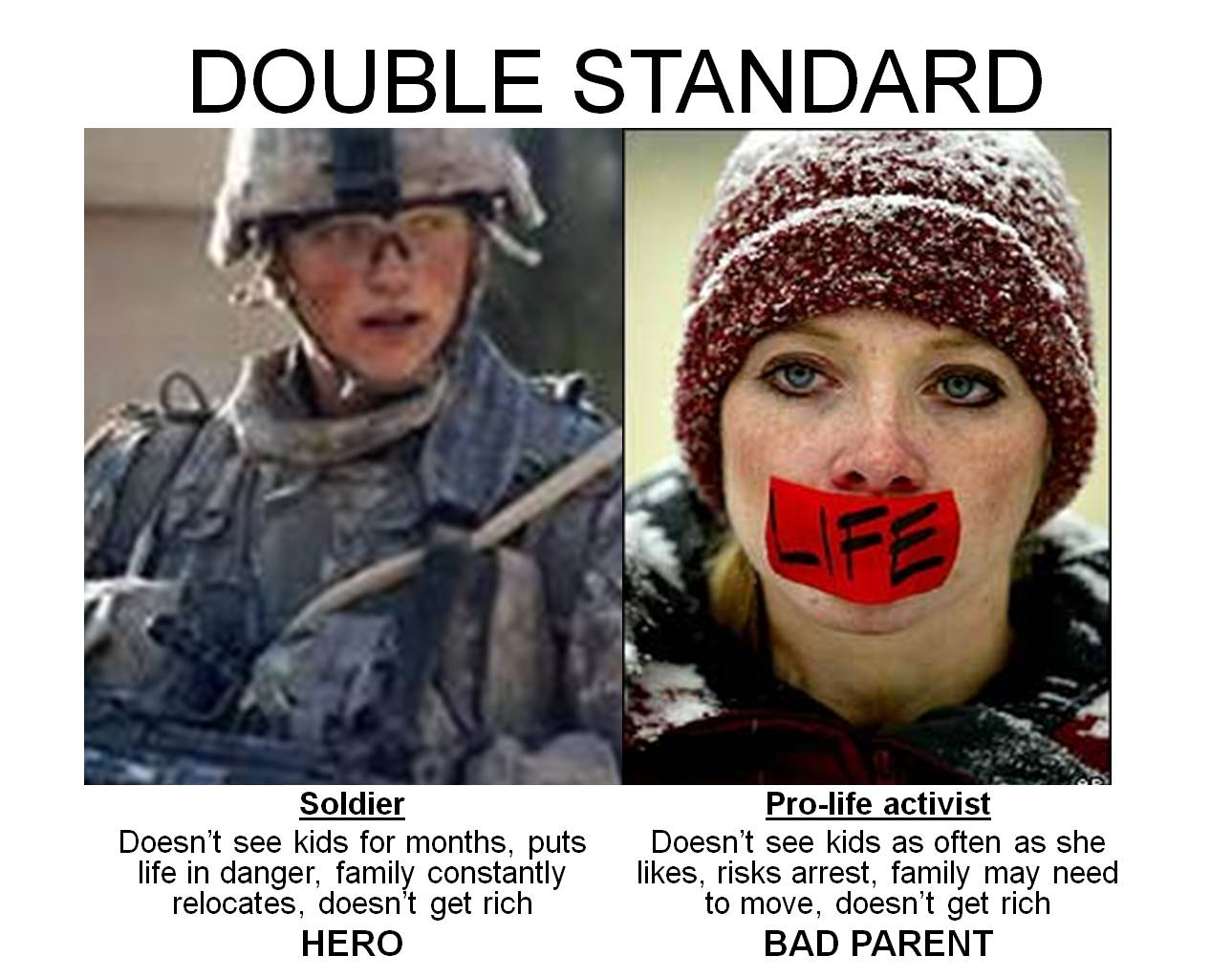 Double Standard female