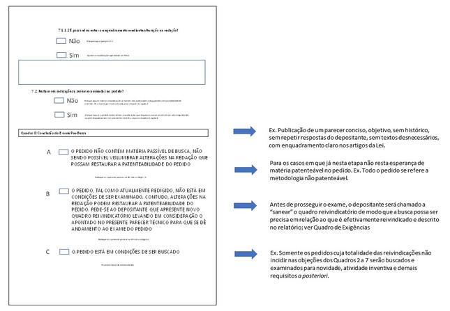 Como tornar o exame das patentes mais ágil?