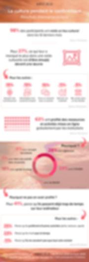 infographie_culture pendant le confineme