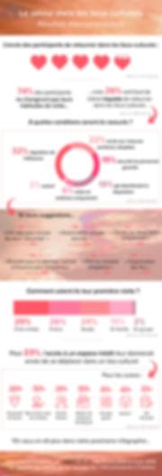 infographies_retour dans les lieux cultu