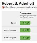AL-04-Rep-R-Incumbent Robert Aderholt 53