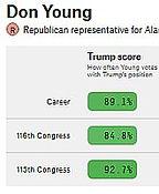 AK-REP-R incumbent Don Young 538.jpg