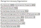 AL-05-Rep-R-Incumbent Mo Brooks Advocacy