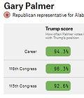 AL-06-Rep-R-Incumbent Gary Palmer 538.jp