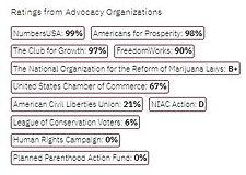 CA-04-R-Incumbent Tom McClintock ratings