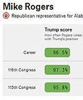AL-03-Rep-R-Incumbent Mike Rogers 538.jp