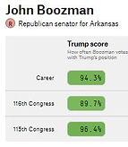 AR-SEN R-Incumbent John Boozman 538.jpg