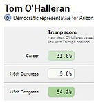 AZ-REP-01 D-Tom OHalleran incumbent 538.