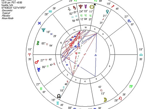 Astrology Reading - 2 Hours