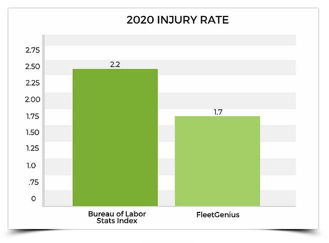 2020 injury.PNG