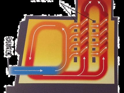 【MOKI】モキストーブの暖かさの仕組みを知る その3:内部対流