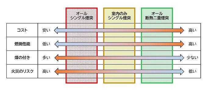 煙突相関表.jpg
