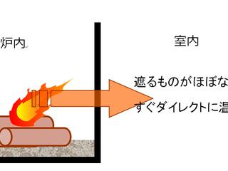 【MOKI】モキストーブの暖かさの仕組みを知る その1:炉内に蓄熱材が無いことのメリット