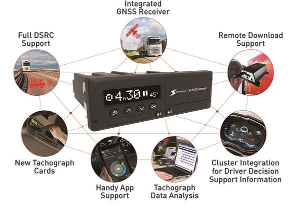 01_Stoneridge-Smart-Tachograph-1024x703.