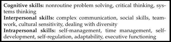 Screenshot from Assessing 21st Century Skills, Summary of a Workshop (Koenig, 2)