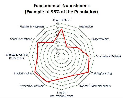 Fundamental Nourishment_Typical.jpg