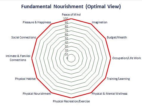 Fundamental Nourishment_Optimal.jpg