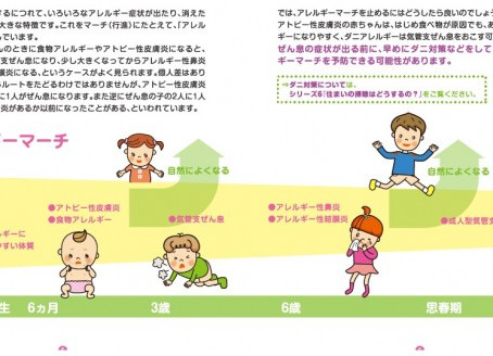 アレルギー疾患用学校生活指導管理表