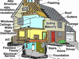 看图说话:教你全面认识加拿大房屋结构