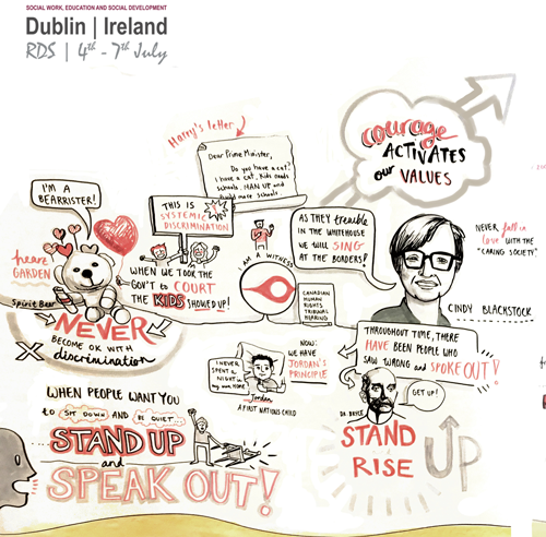 Eimear-McNally-Graphic-Recording-XX.png