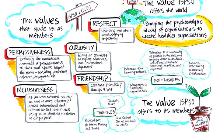 Ali-Warner-Graphic-Poster-Values-ISPSO-B