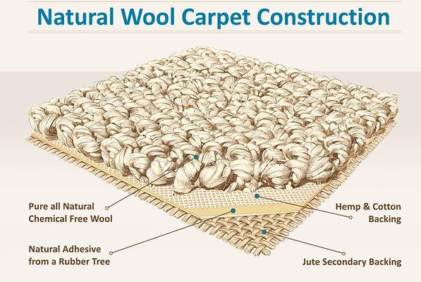 earth+weave+carpet+construction.jfif